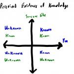 Kleenex of knowledge